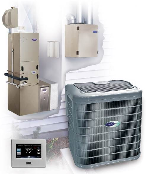 Carrier System - Air Conditioning Myrtle Beach